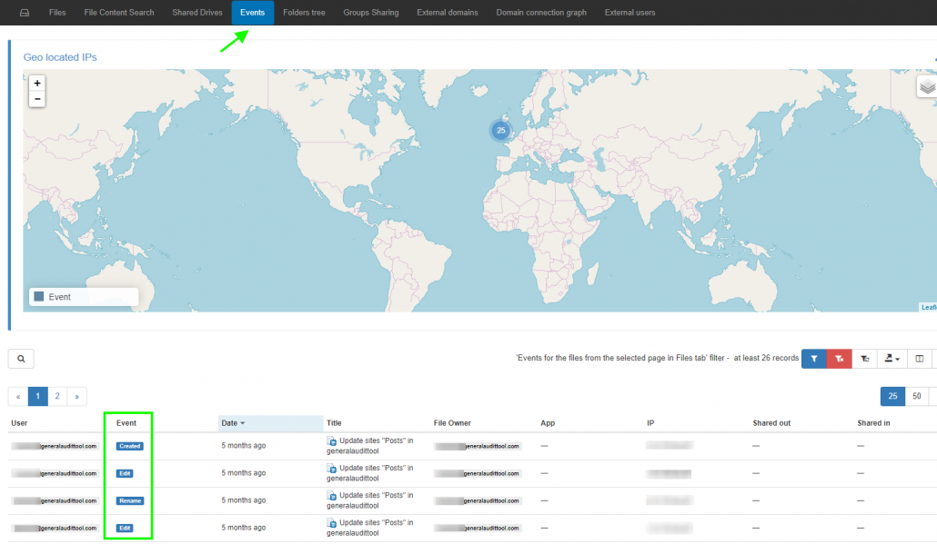 GAT+: How to Track Visitors and Editors of Documents 3