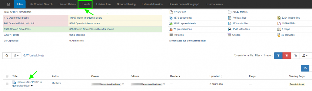 GAT+: How to Track Visitors and Editors of Documents 2